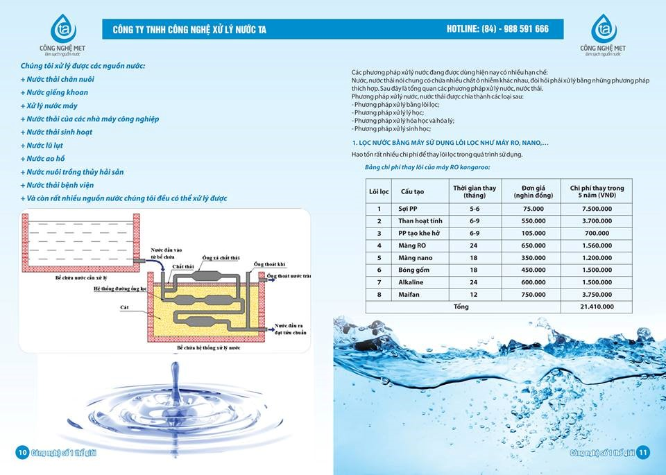 Tiêu chuẩn nước thải sinh hoạt mới nhất