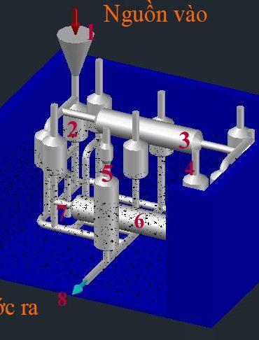 Hệ thống xử lý nước thải sinh hoạt gia đình