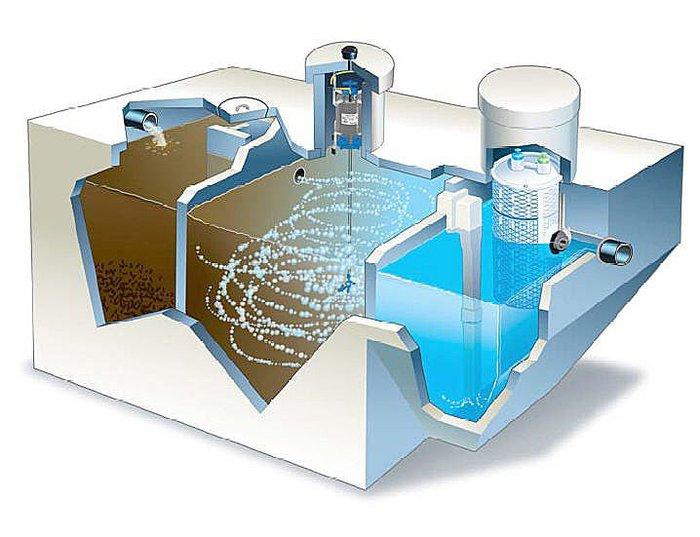 bể anoxic trong xử lý nước thải