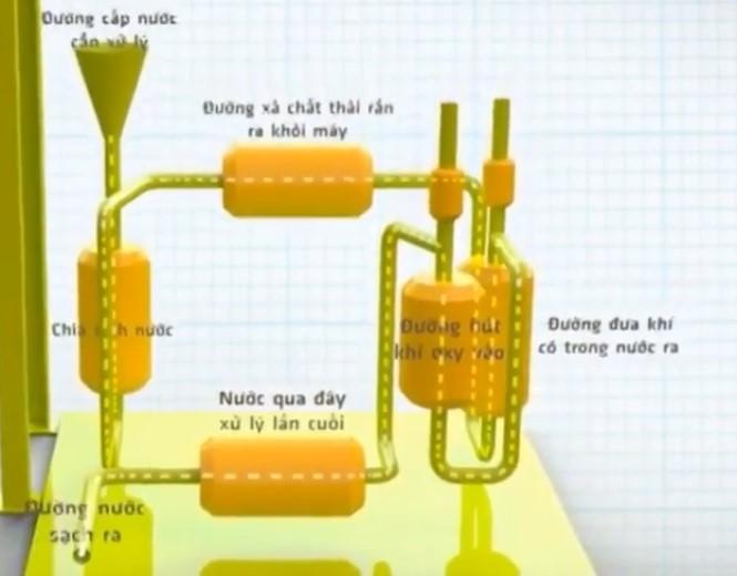 Xử lý nước thải mì ăn liền bằng công nghệ MET