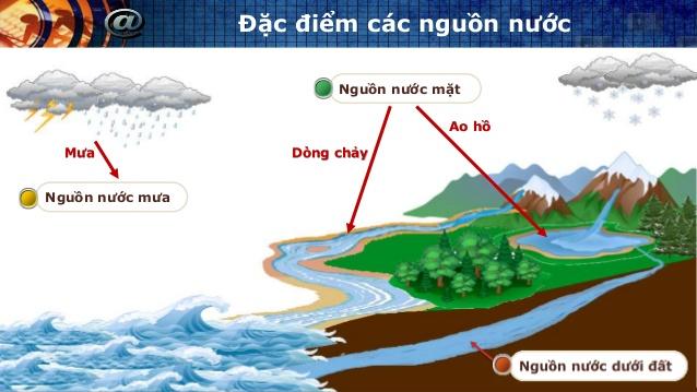 Nguồn nước mặt cần được xử lý