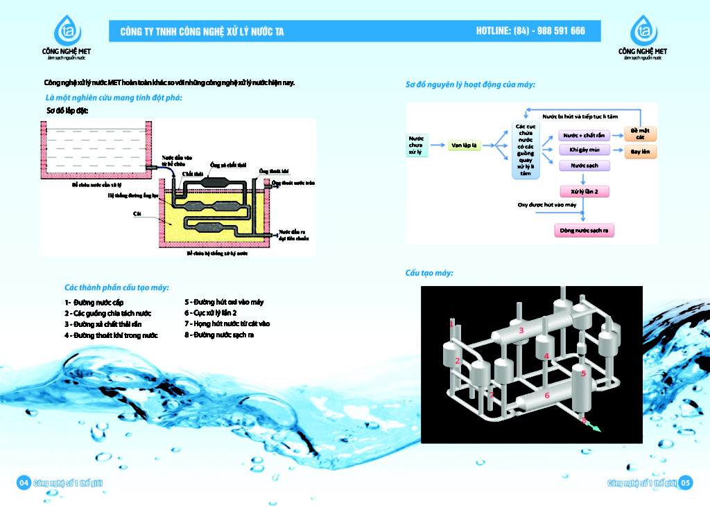Tái sử dụng nước thải sinh hoạt