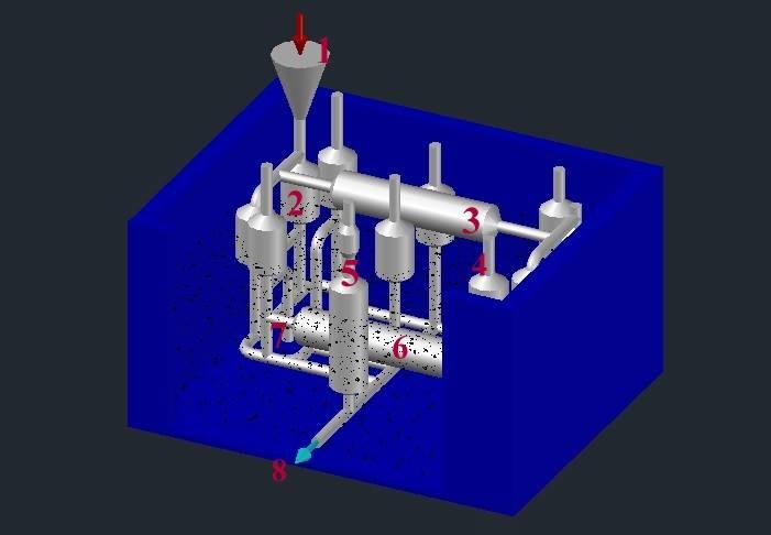 xử lý nước thải của máy điều hòa