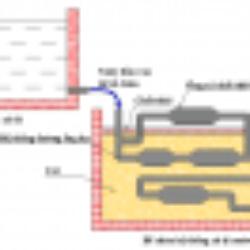 bể lắng ngang trong xử lý nước cấp