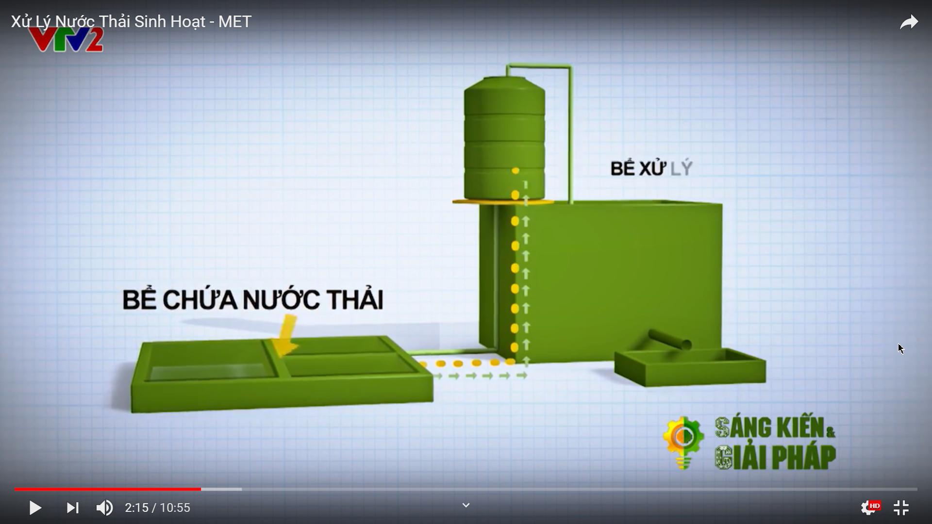 Xử lý nước thải sinh hoạt MET