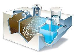 xử lý nước thải bằng phương pháp keo tụ